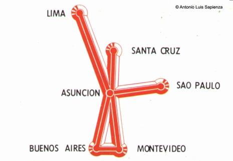 Mapa de rutas Electra: Mapa de rutas de LAP en Septiembre de 1973. Foto copyright: Colección de Antonio Luis Sapienza