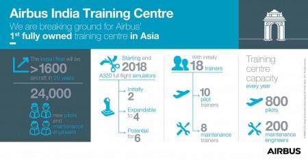 Airbus-India-Training-Centre_1-450x234