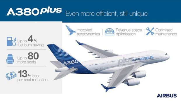 A380plus-Infographic-June-2017