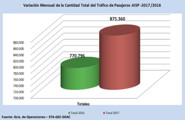 Captura de pantalla 2017-10-23 a la(s) 21.55.26
