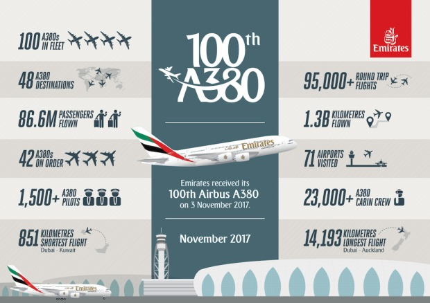 3-November-2017-16-Emirates-A380-Infographic