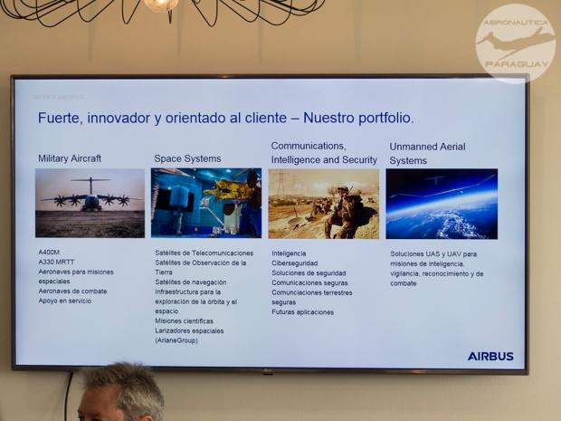 Porfolio Airbus