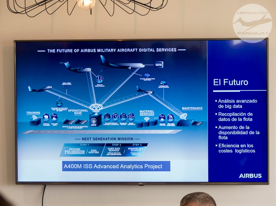 Airbus Big Data