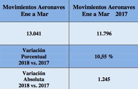 Captura de pantalla 2018-05-03 a la(s) 20.03.46