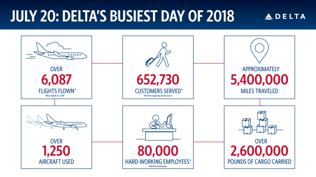 ig-0720-Busiest-July-Day-2018-AsofJuly24