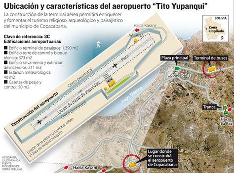 Infografia-aeropuerto-Copacabana_LRZIMA20120713_0024_11