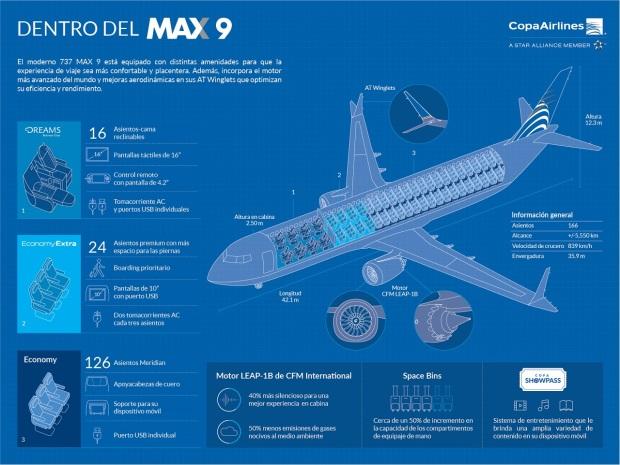 737-MAX-9-Copa-Airlines-infografia-1