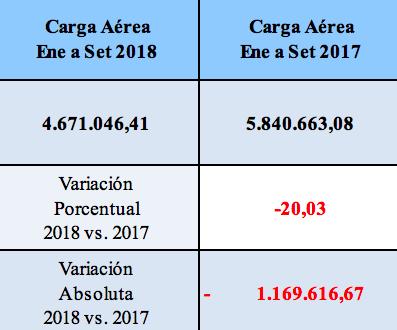 Captura de pantalla 2018-10-29 a la(s) 19.59.14