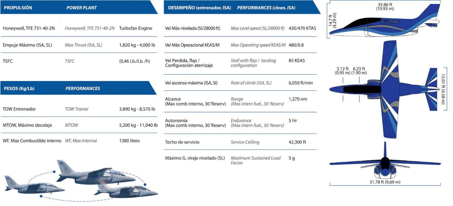 aviones-pampa-III (1)