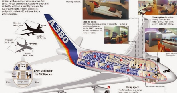 AIRBUS_A380_CUTAWAY_INTERIOR_EXTERIOR_VIEW
