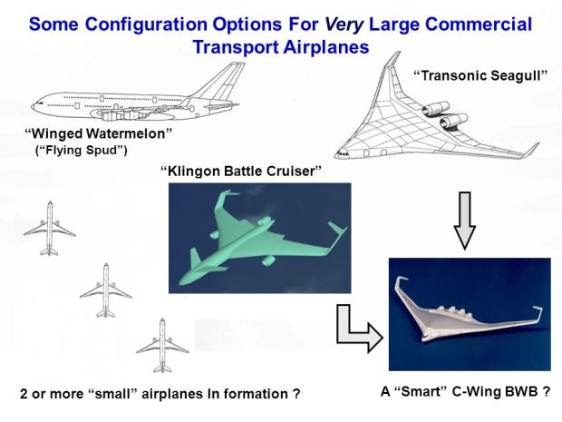 Some+Configuration+Options+For+Very+Large+Commercial+Transport+Airplanes