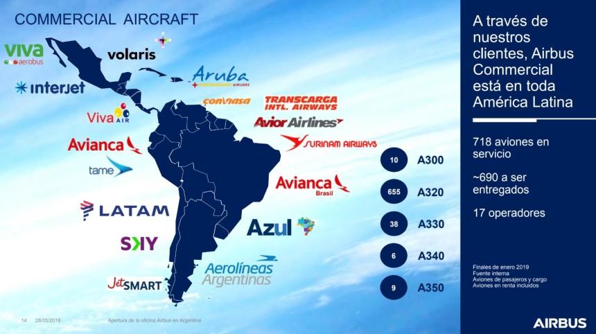 Airbus-latinoamerica-operadores